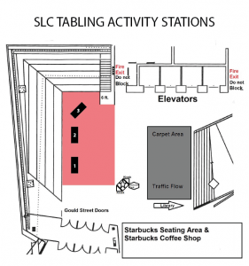 Layout of the SLC Amphitheatre